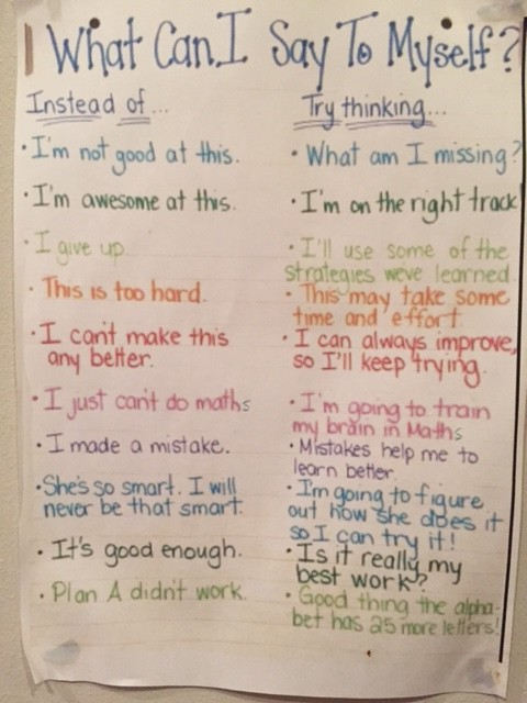 growth mindset wall